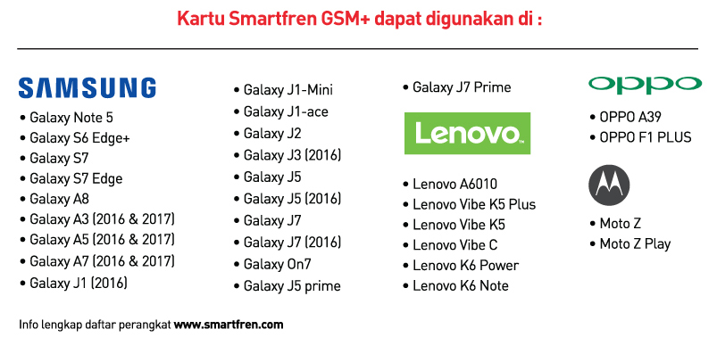 daftar-smartphone-support-4G-smartfren