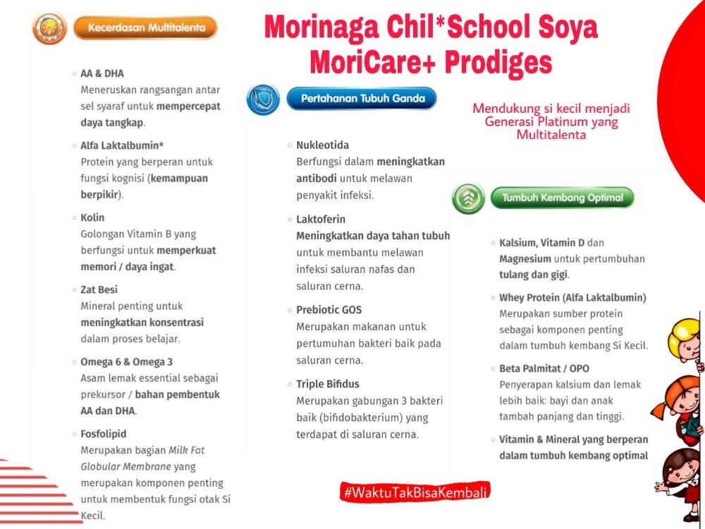 Morinaga Chil*School Soya Moricare+ Prodiges